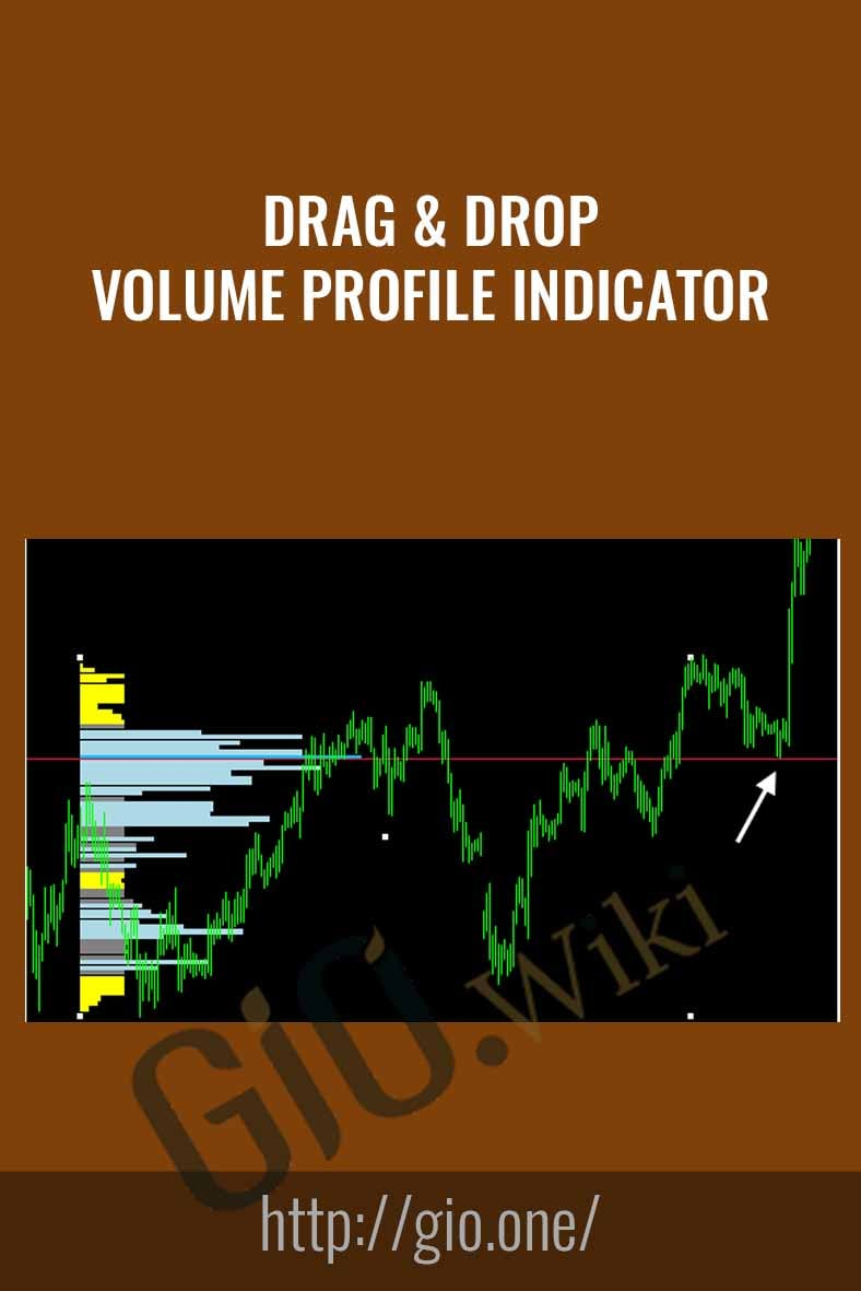 Drag & Drop Volume Profile Indicator