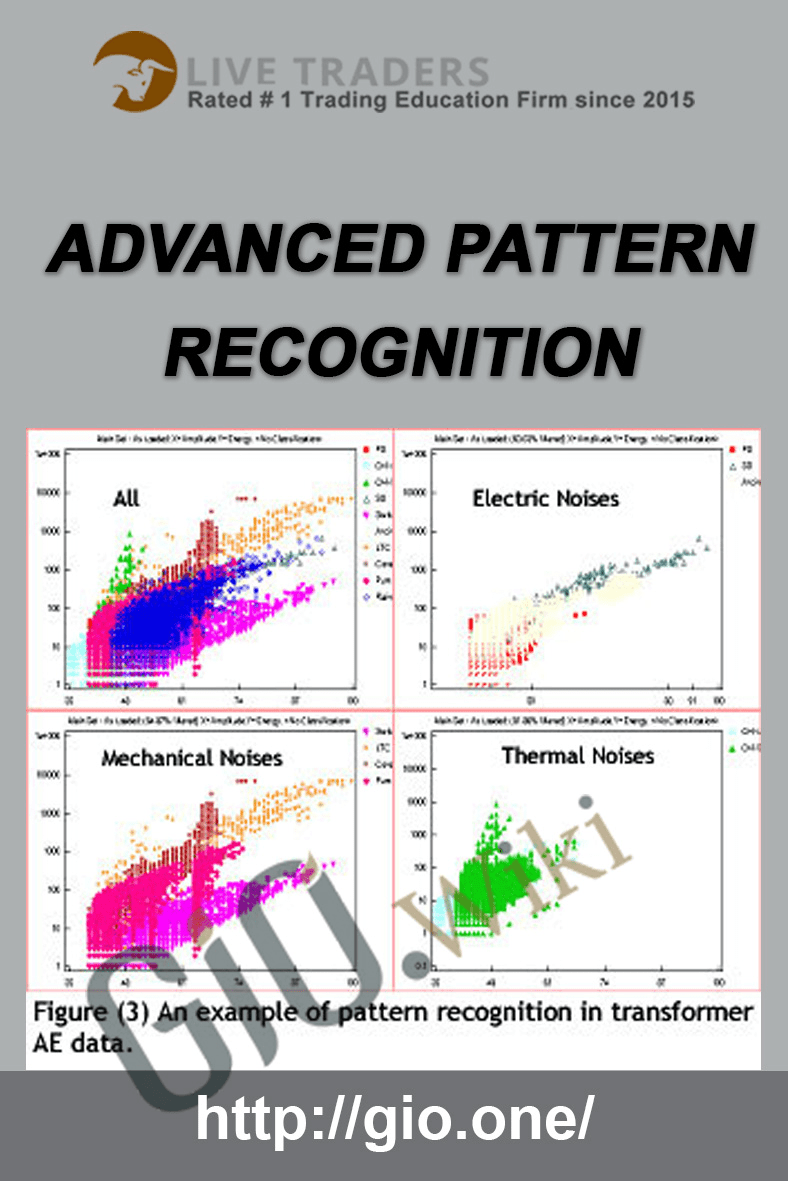 Advanced Pattern Recognition - Live Traders