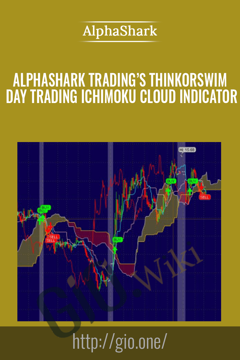 AlphaShark Trading's ThinkOrSwim Day Trading Ichimoku Cloud Indicator - AlphaShark