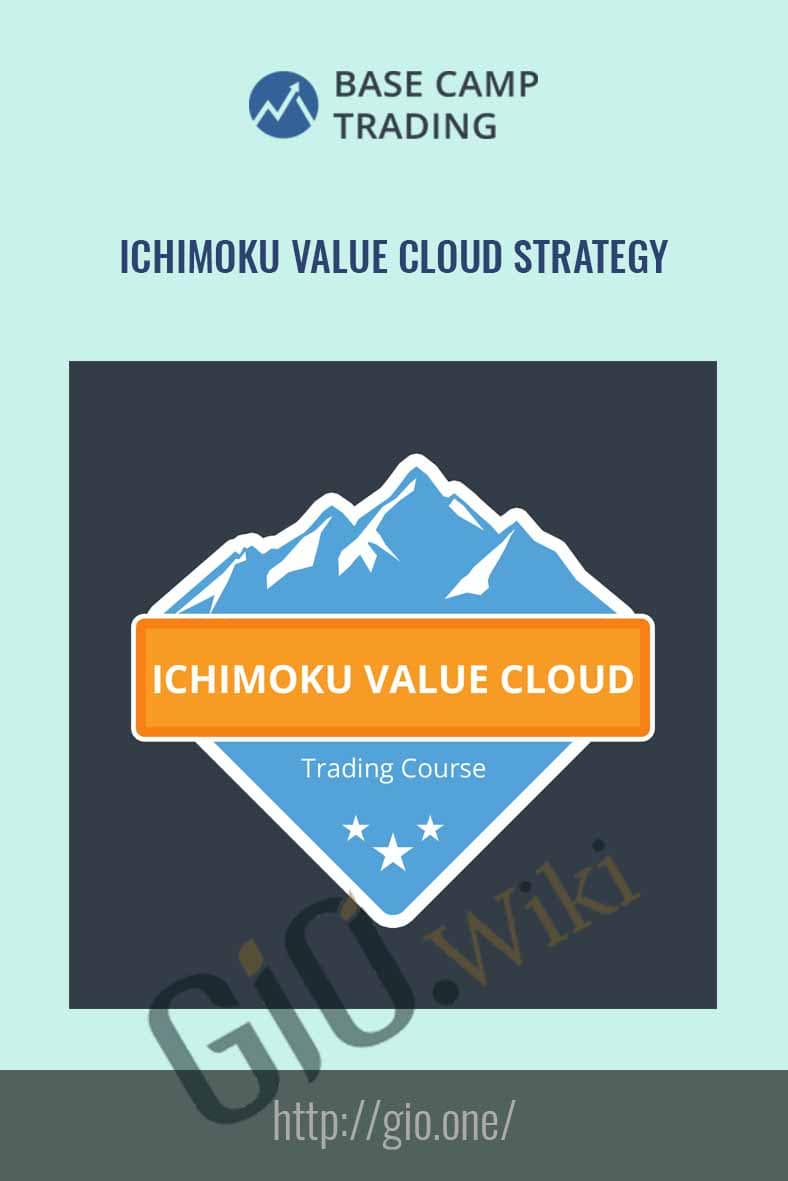 Ichimoku Value Cloud Strategy - Base Camp Trading