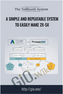 A Simple and Repeatable System To Easily Make 2x-5x – The TollBooth System
