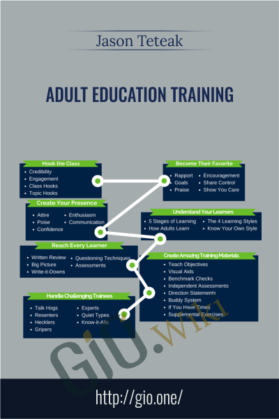 Adult Education Training - Jason Teteak