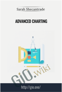 Advanced Charting - Sarah Shecantrade