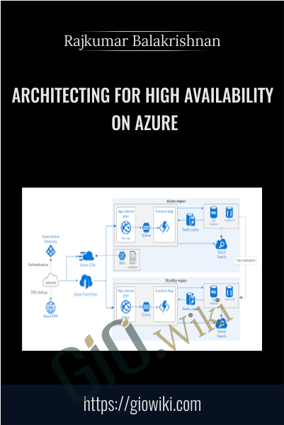 Architecting for High Availability on Azure - Rajkumar Balakrishnan