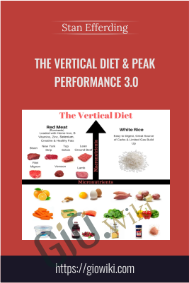 The Vertical Diet & Peak Performance 3.0 - Stan Efferding