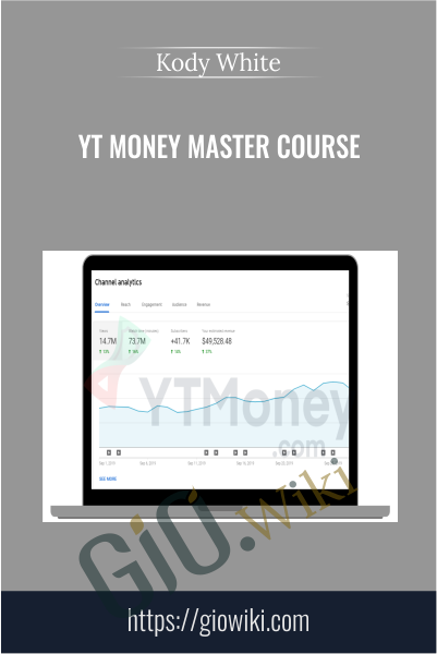 Yt Money Master Course - Kody White