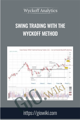 Swing Trading with the Wyckoff Method - Wyckoff Analytics