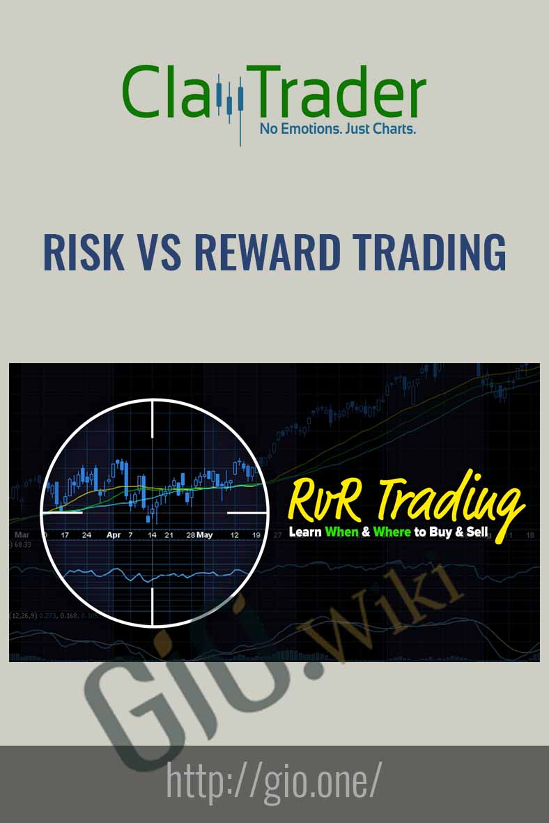 Risk vs Reward Trading