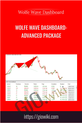 Wolfe Wave Dashboard-Advanced Package