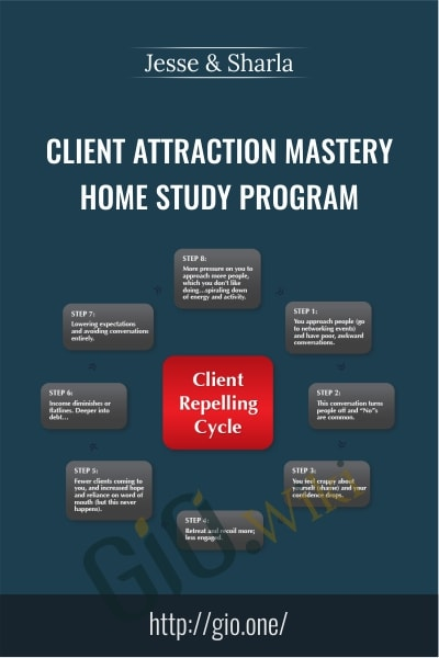 Client Attraction Mastery Home Study Program