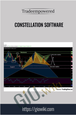 Constellation Software – Tradeempowered