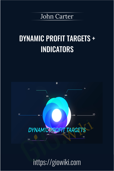 Dynamic Profit Targets + Indicators - John Carter