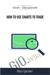 How to Use Charts To Trade – Sarah – Shecantrade