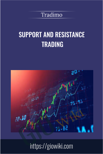 Support and Resistance Trading - Tradimo