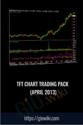 TFT Chart Trading Pack (April 2013)