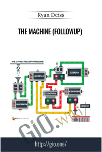 The Machine (Followup) - Ryan Deiss