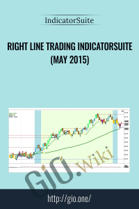 Right Line Trading IndicatorSuite (May 2015) -  IndicatorSuite