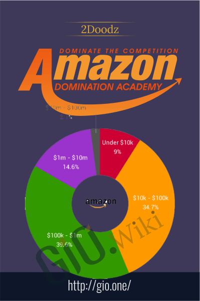 Amazon Domination Course – 2Doodz