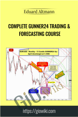 Complete Gunner24 Trading & Forecasting Course - Eduard Altmann