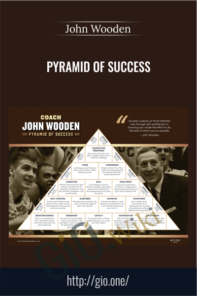 Pyramid of Success - John Wooden